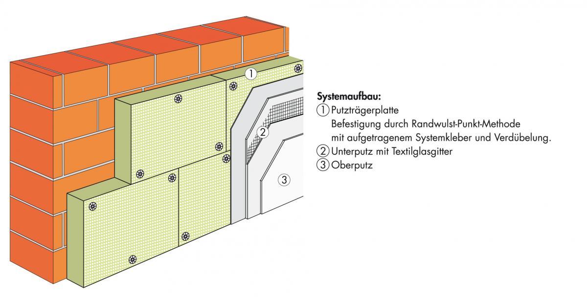 nova fassadenputze leistungen. Black Bedroom Furniture Sets. Home Design Ideas